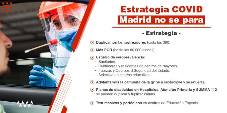 Madrid Covid-19 Medidas sanitarias