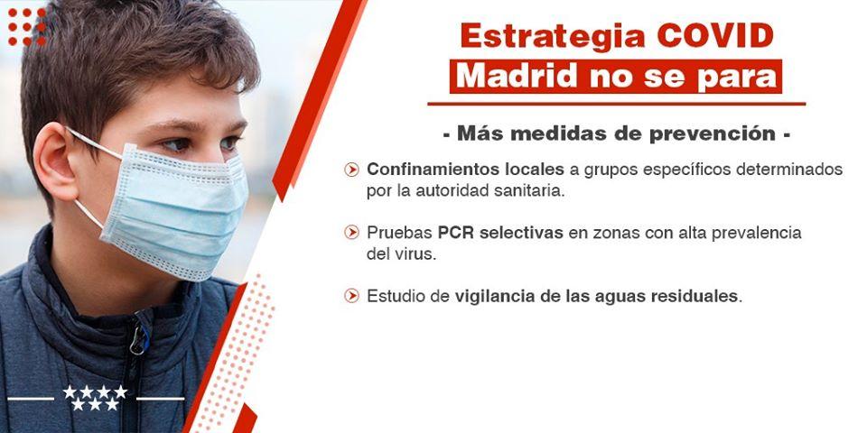 Madrid Covid-19 medidas